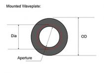 Компоненты спонтанного параметрического рассеяния